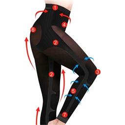 Legging 7 actions