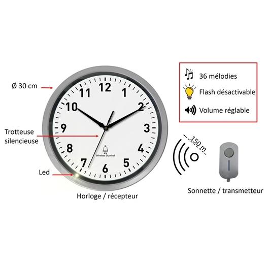 Combiné sonnette et horloge